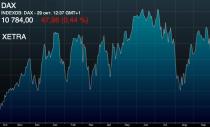 Торговля на бирже индексами. Финансовые операции и денежное обращение, аналитика