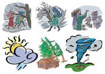 Влияние погоды на человека. Философия, погода, влияние на человека
