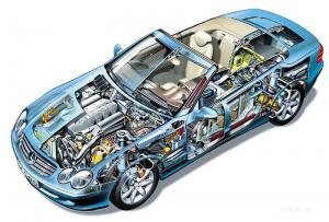 Идея заработка на продаже запчастей для автомобилей. Транспорт, автозапчасти, автосервис, автомобиль