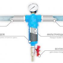 Фильтры для воды без сменных картриджей. Уют и комфорт, фильтры для воды, очистка воды